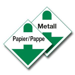 Wertstoff- und Abfallkennzeichnung